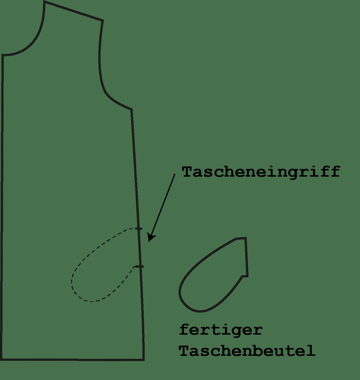 Seitentasche  | einfach nähen lernen
