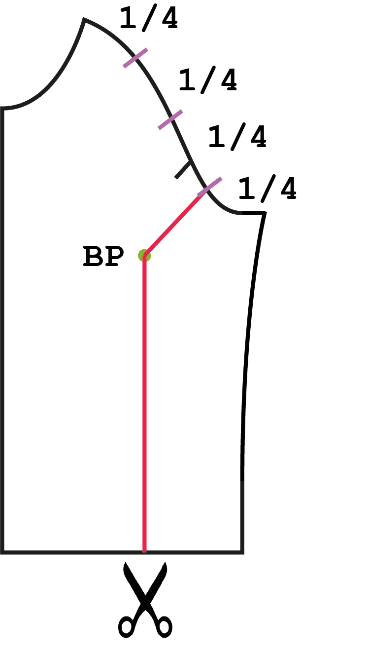 FBA bei Raglan ohne Abnäher | einfach nähen lernen mit einfach nähen