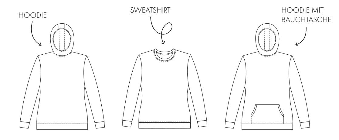 technische Zeichnungen Sweatshirt Annoula | einfach nähen lernen