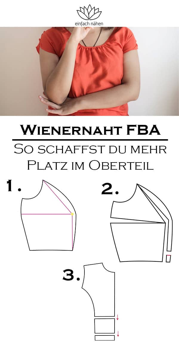 FBA Wienernaht  | einfach nähen lernen